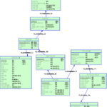 MySQL数据库优化总结