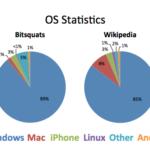 一比特之差:无需利用漏洞的DNS劫持