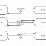 Websocket详细讲解(基础篇一)
