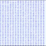 HTTP2学习(四)—HTTP2的新特性