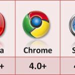 前端HTML5几种存储方式的总结