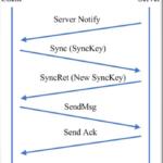 微信协议简单调研笔记