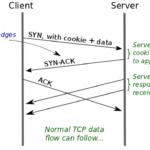 TCP协议缺陷不完全记录