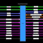 MQTT协议流程图