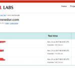 网页部署https后,如何提升SSL评分到A+