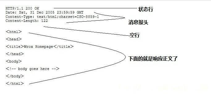 思维导图   HTTP 超文本协议,让 HTTP 不再难懂