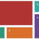 CSS Grid 网格布局教程