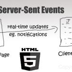 Server-Sent Events(服务器推送) 教程
